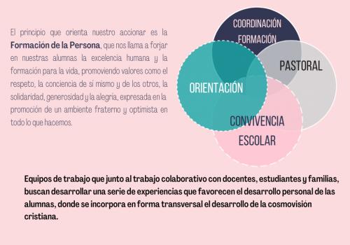 formación de la persona (1)
